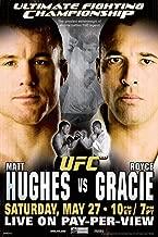 Pyramid America Official UFC 60 Matt Hughes vs Royce Gracie Sports Laminated Dry Erase Sign Poster 12x18
