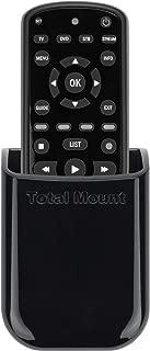 Best garmin remote mount Reviews