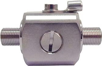 Wilson Electronics Lightning Surge Protector, F-Female (75 Ohm)