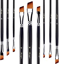 Best angle brush watercolor Reviews