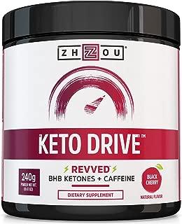 Best real keto food Reviews