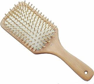 Amazon.es: JIAHAO - Cuidado del cabello: Belleza