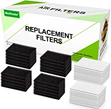 40 Packs CPAP Filters for Philips Respironics - Foam Filter and Ultra Fine Filters Supplies for Respironics M Series, PR S...