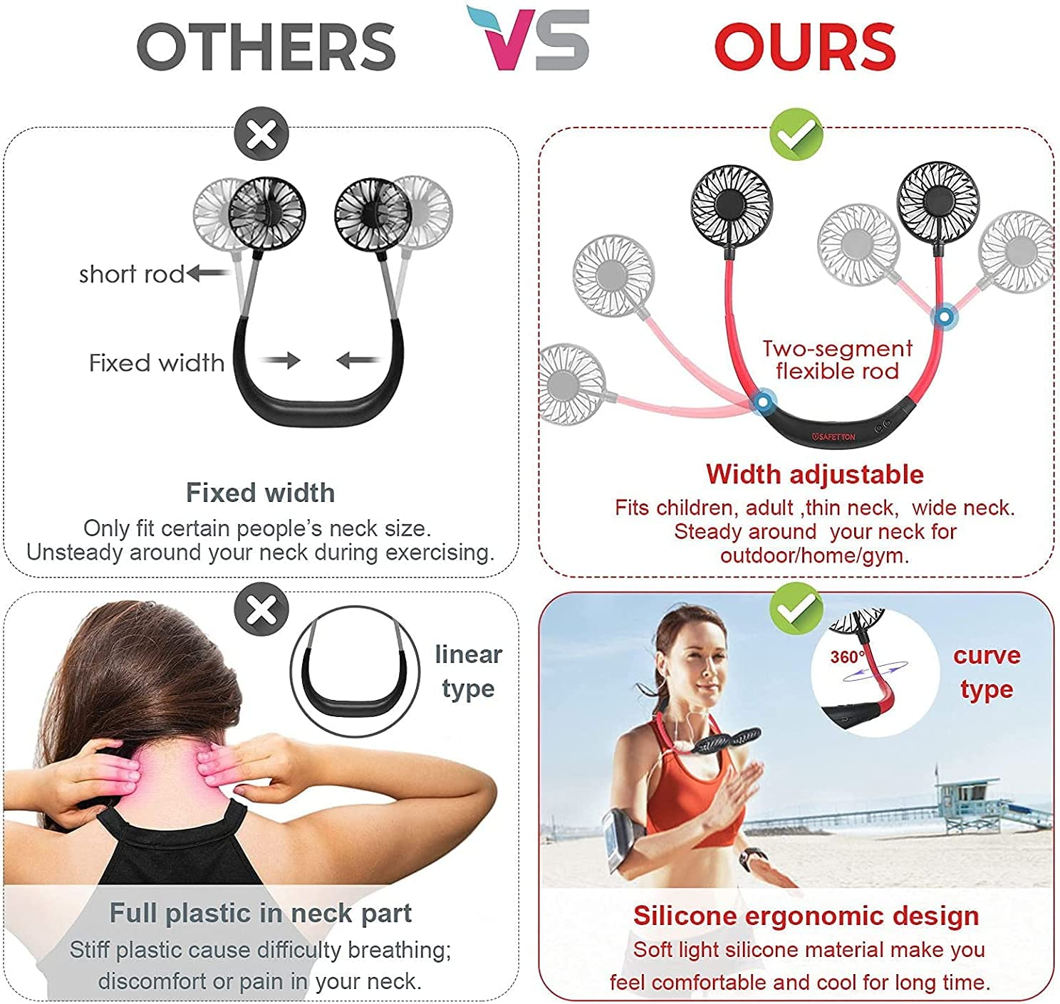 Portable Neck Fan, Hand Free Mini USB Rechargeable Personal Fan Wearable Neckband Sport Fan with 3 Speed, 360° Free Rotation, 7 Color of LED Light for Home Office Sports (Black)