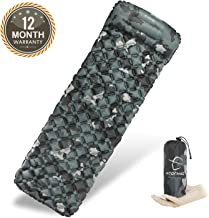 HITORHIKE Backpack Sleeping Pad Lightweight Camping Sleeping Bag Pad Ultralight & Compact & Inflatable Air Mattress Pad-Insulated Air Mat for Camp,Backpacking,Hiking,Scouts,Travel