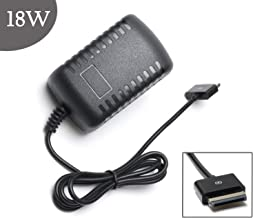 ROLADA 15V 1.2A 18W Wall Charger Power Adapter for Asus Transformer TF101 A1 B1 Tf101g; Transformer Prime Tf201 Tf300t Tf300tl Tf300tg Tf700t; Eee Pad Slider Sl101-10.1-inch Tablet Power Cord