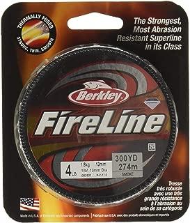 Best berkley fireline braided bead thread Reviews