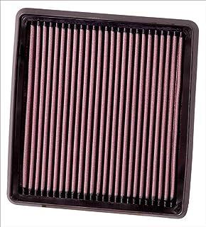 Suchergebnis Auf Für Auto Motorluftfilter Whybee Ltd Motorluftfilter Luftfilter Auto Motorrad