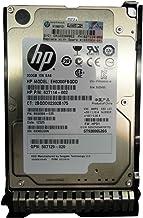 HP 628059-B21-3TB 3.5 SATA 7.2K 3Gb//s HS Midline Hard Drive