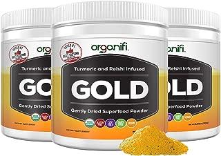 blue gold supplement