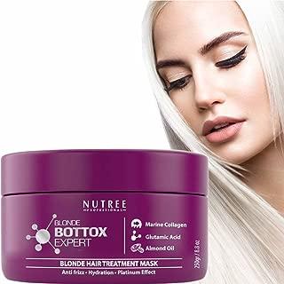 Best botox expert platinum blonde Reviews