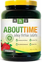 SDC Nutrition About Time Whey Protein Isolate Powder, Strawberry, 2 Pound