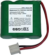 MPF Products 750mAh 1006500, 1038100, 1038100-D, 1038100-E, 1038100-F, 1038100-G, 1107000, CM-TR103 Battery Replacement Compatible with Tri-Tronics Pro, Pro Control & Sport Dog Collar Receivers
