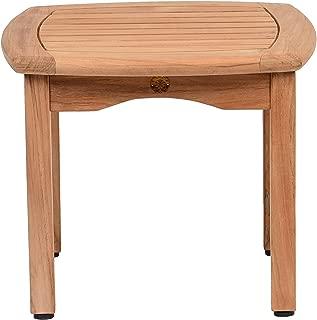 Best sea teak furniture Reviews