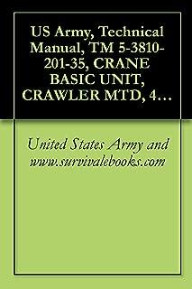 US Army, Technical Manual, TM 5-3810-201-35, CRANE BASIC UNIT, CRAWLER MTD, 40-TON, 2 CU YD, DIESEL DRIVEN (HARNIS ENGINE MODEL 687C-18-ES) W/CATERPILLAR ... 855BG-3) NONWINTERIZED (3810-786-5200)