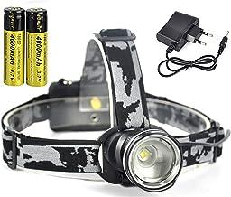 Hoofd Torch T6 LED Koplamp Zoom 3-Mode Koplamp 18650 Batterij Zaklamp Waterdicht Voor Camping Vissen Hoofd Torch (Kleur: E)