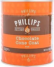 Best cone dip flavors Reviews
