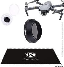 Best canon lens filters explained Reviews