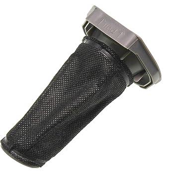 Bosch 12008919 filtro para bbh22042 readyy y – Aspiradora de mano con batería: Amazon.es: Hogar