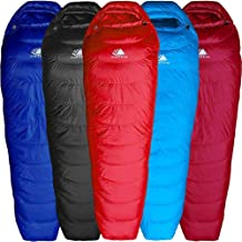 Sleeping Bags Consumer Reports