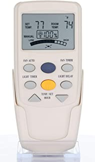 Best anderic fan remote Reviews