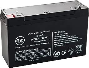Best powerware 5119 battery Reviews