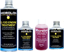 Microlon Differential Treatment for 4x4