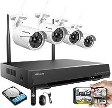 Outdoor Surveillance Cameras For Home