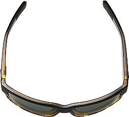 Matte Black/Shiny Tortoise Frame/Gray 580G