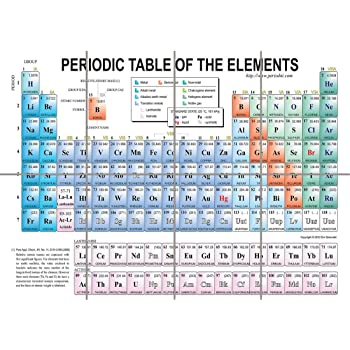 Doppelganger33LTD PERIODIC TABLE OF ELEMENTS CHEMISTRY SCIENCE GIANT ART POSTER PRINT WA454