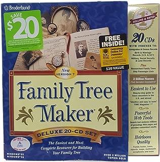 Family Tree Maker Deluxe 20 CD Set Software Version 7 Windows 95/98