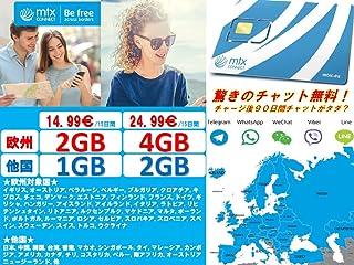 【547日間有効 14.99€(欧州2GB,その他1GB) LINE Viber WhatsAppが無料 日本を含む世界80ヶ国以上OK】日本ではKDDI利用 北米 ヨーロッパ アジア 海外 旅行 トラベル 格安 ローミング SIM カード 日本語説明書付き★海外旅行で毎回のSIM購入が不要に★空港到着後すぐLINE,Viber,WhatsAppも利用可能★チャージから90日間LINE,Viber,WhatsAppが無料で利用可能★日本 中国 韓国 台湾 香港 マカオ シンガポール タイ マレーシア フィリピン カンボジア モンゴル トルコ イラン ミャンマー ネパール エジプト ウズベキスタン イギリス フランス ドイツ イタリア スペイン スウェーデン スイス ポーランド オランダ ポルトガル クロアチア スロバキア スロベニア ハンガリー ロシア ウクライナ ギリシア チェコ デンマーク フィンランド キプロス アイスランド アイルランド ルーマニア セルビア リトアニア ラトビア ノルウェー リヒテンシュタイン ルクセンブルクモナコ エストニア 等 (SIMのみ(数量限定))