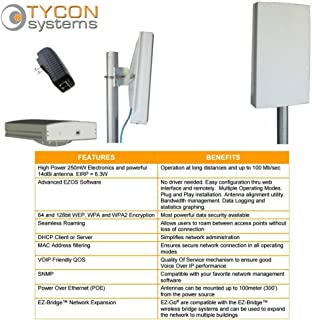 Tycon Systems EZGO-0214-2.4GHz Wireless Expansion Unit