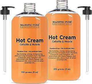 power ppc cream