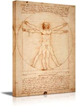 Vitruvian Man by Leonardo Da Vinci Giclee Canvas Prints Wrapped Gallery Wall Art | Stretched and Framed Ready to Hang - 16