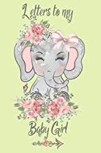 Letters to my Baby Girl: As I watch you Grow, a Memory Keepsake Blank Journal, Write Now Beautiful Words & Memories for your Daughter to Read Later ... (Gifts for New Mothers, Parents to be & Moms)