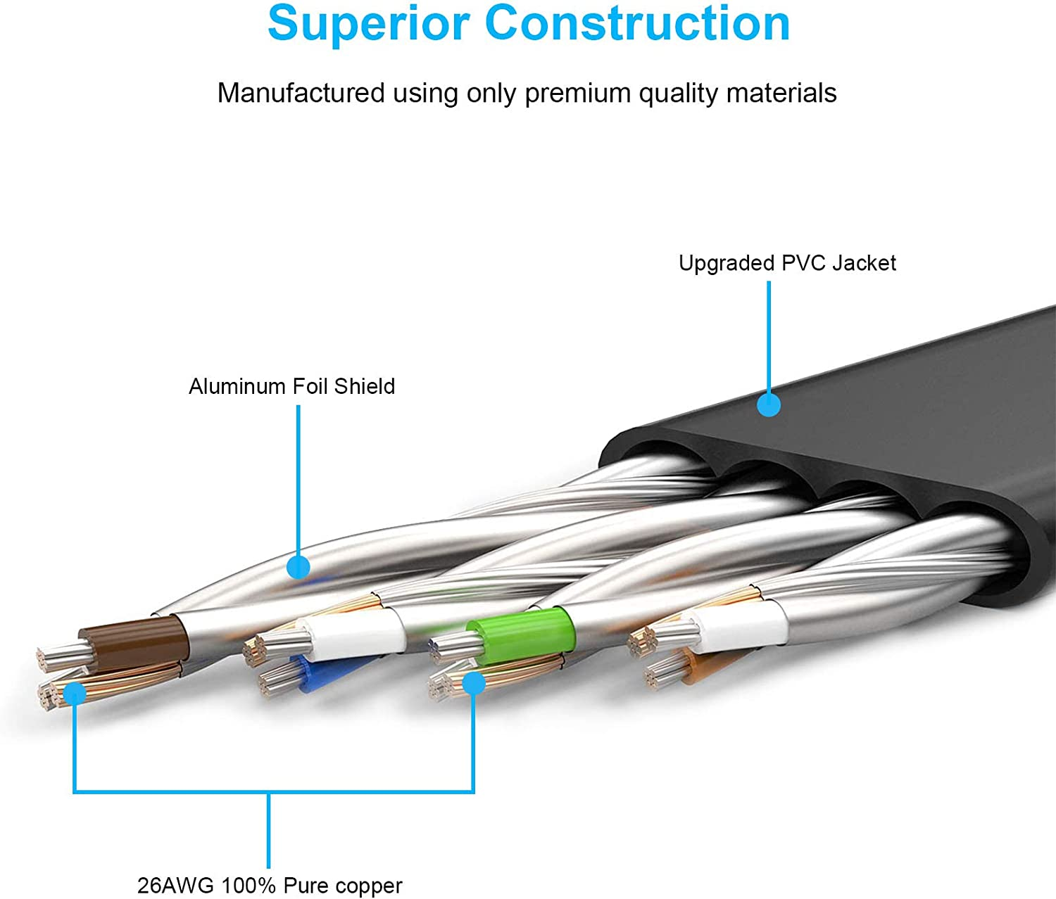 Modem Router Gigabit Internet Network LAN Cable with Gold Plated RJ45 Connector for Gaming PC 50ft High Speed 40Gbps 2000MHz Flat SFTP CAT8 Patch Cord Xbox CAT 8 Ethernet Cable 50ft Black