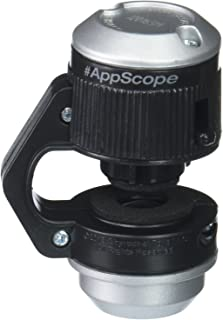 AppScope Quick Attach Microscope, 1 Pack, Colors May Vary