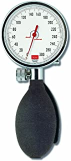 De tensiómetro de doble para la medición de la boso roid I sin manguito