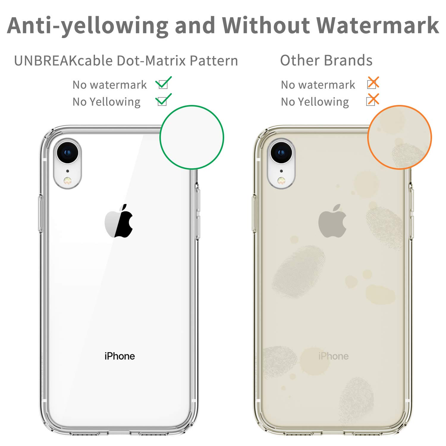 UNBREAKcable Case for iPhone XR 6.1 Inch - [Anti-Yellow & Anti-Scratch] Ultra Clear Shockproof Hard PC Back & Soft TPU Bumper Protective Cover for iPhone XR - Transparent