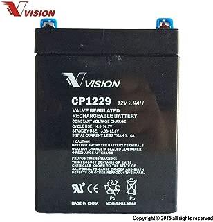 center power tech battery