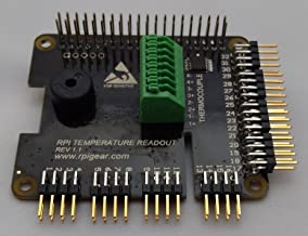 Raspberry Pi Temperature Logger