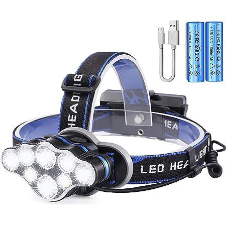 VicTsing Linterna Frontal Recargable LED Alta Potencia 6000 ...