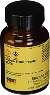 EMS 22200 Trypsin 1:100, Powder, 25 g