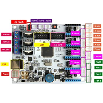 Aibecy GT2560 Impresora 3D Tablero controlador Sustituto Mega 2560 ...
