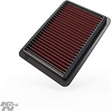 K&N engine air filter, washable and reusable: 2014-2019 Honda (Fit, HR-V, Jazz, Vezel) 33-5027
