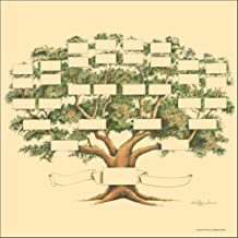 gould family genealogy