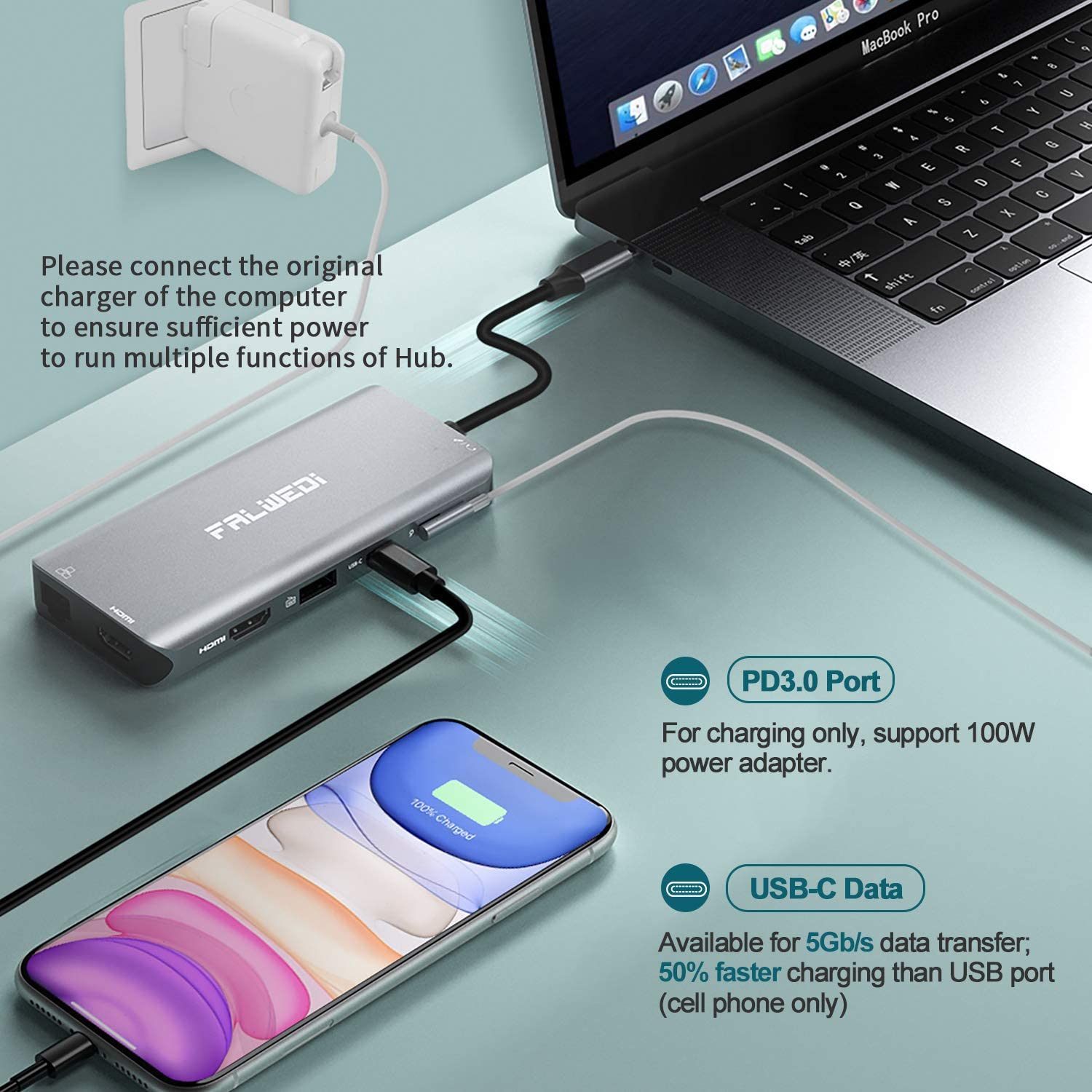 Falwedi Triple Display 12 in 1 USB C Hub with 2 HDMI, PD3.0, Ethernet, SD TF Card Reader, 4 USB-A, USB-C Data Port, Mic/Audio, Type C Adapter Docking Station Compatible for MacBook Air Pro and More