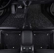 Best bmw 320d brake pads cost Reviews