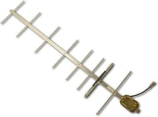 450-470MHz, 12dBi, 45deg, Yagi Antenna